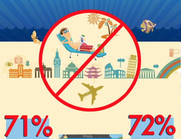 Can IT managers take vacation?