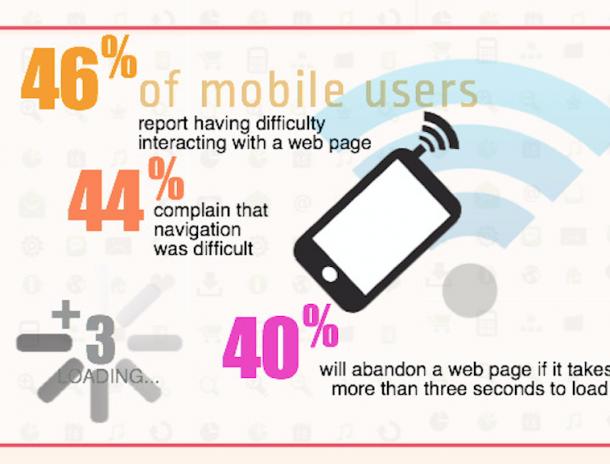 Web sites & Video marketing